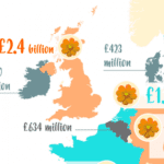 European spending on flowers